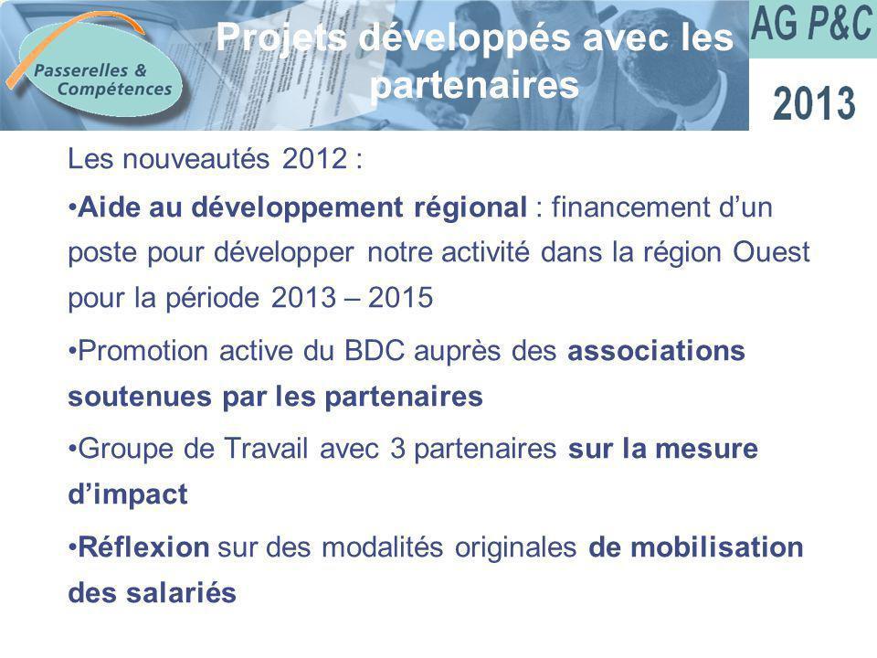 Sommaire Les nouveautés 2012 : Aide au développement régional : financement dun poste pour développer notre activité dans la région Ouest pour la péri