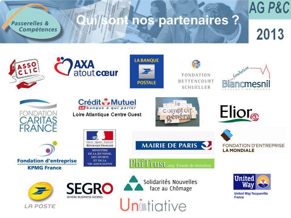 Sommaire Qui sont nos partenaires ? Loire Atlantique Centre Ouest