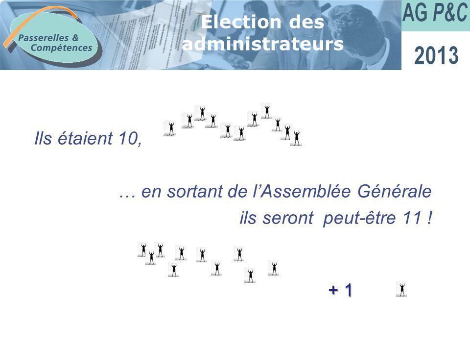 Sommaire Ils étaient 10, … en sortant de lAssemblée Générale ils seront peut-être 11 ! Election des administrateurs + 1