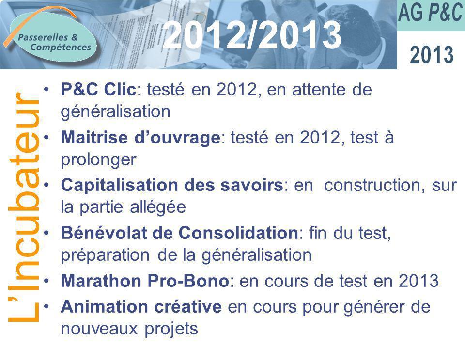 Sommaire P&C Clic: testé en 2012, en attente de généralisation Maitrise douvrage: testé en 2012, test à prolonger Capitalisation des savoirs: en const