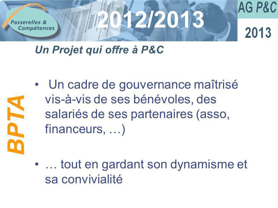 Sommaire 2012/2013 Un Projet qui offre à P&C Un cadre de gouvernance maîtrisé vis-à-vis de ses bénévoles, des salariés de ses partenaires (asso, finan