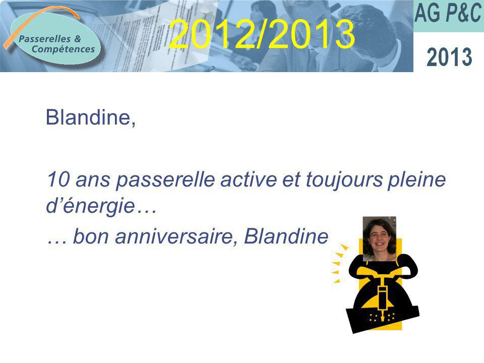 Sommaire 2012/2013 Blandine, 10 ans passerelle active et toujours pleine dénergie… … bon anniversaire, Blandine