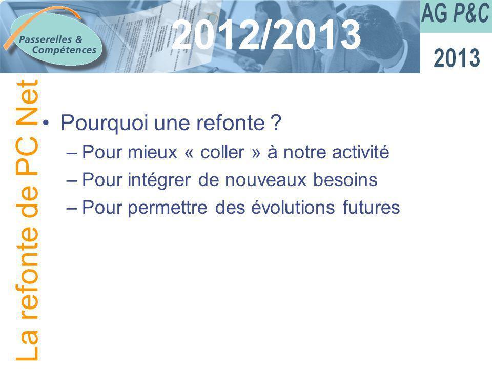 Sommaire 2012/2013 Pourquoi une refonte ? –Pour mieux « coller » à notre activité –Pour intégrer de nouveaux besoins –Pour permettre des évolutions fu
