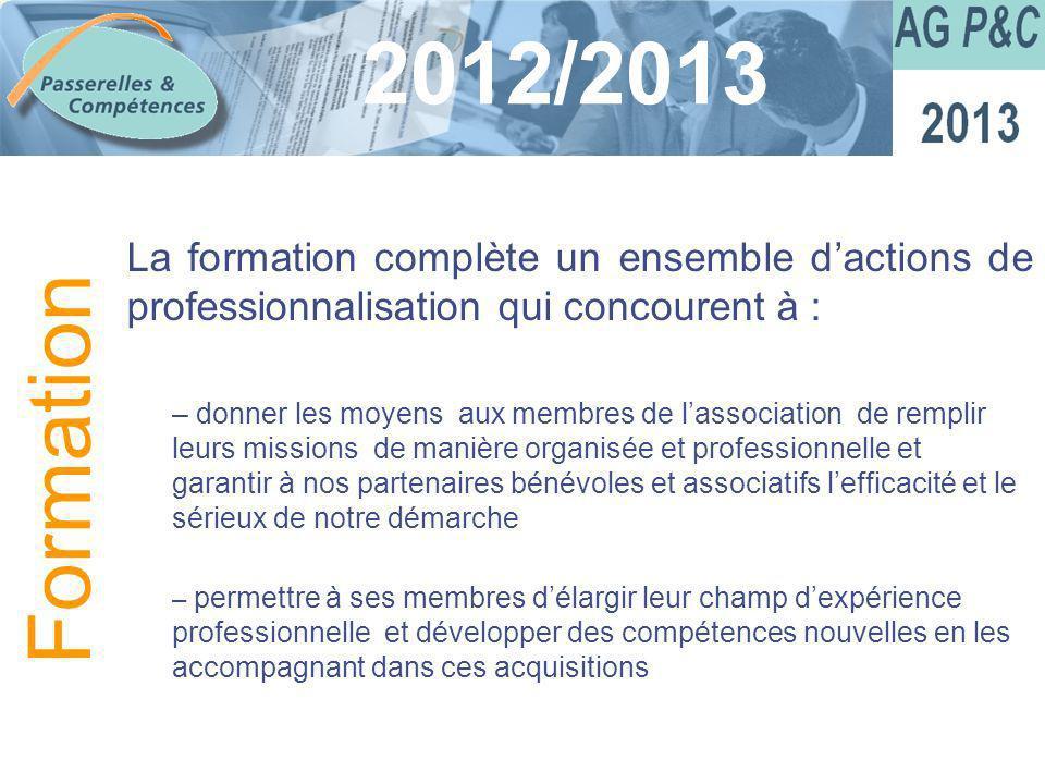 Sommaire 2012/2013 La formation complète un ensemble dactions de professionnalisation qui concourent à : – donner les moyens aux membres de lassociati