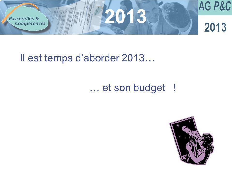 Sommaire 2013 Il est temps daborder 2013… … et son budget !