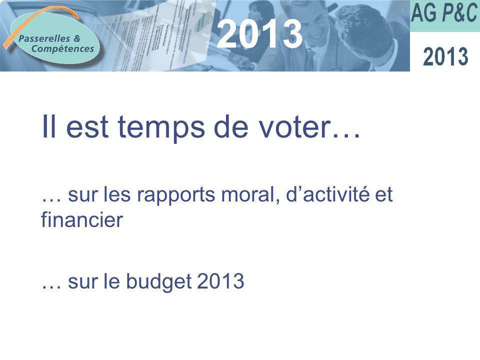 Sommaire 2013 Il est temps de voter… … sur les rapports moral, dactivité et financier … sur le budget 2013