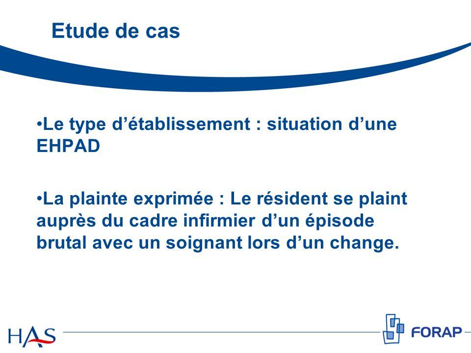 Etude de cas Le type détablissement : situation dune EHPAD La plainte exprimée : Le résident se plaint auprès du cadre infirmier dun épisode brutal av