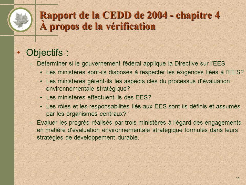11 Rapport de la CEDD de 2004 - chapitre 4 À propos de la vérification Objectifs : –Déterminer si le gouvernement fédéral applique la Directive sur lEES Les ministères sont-ils disposés à respecter les exigences liées à lEES.