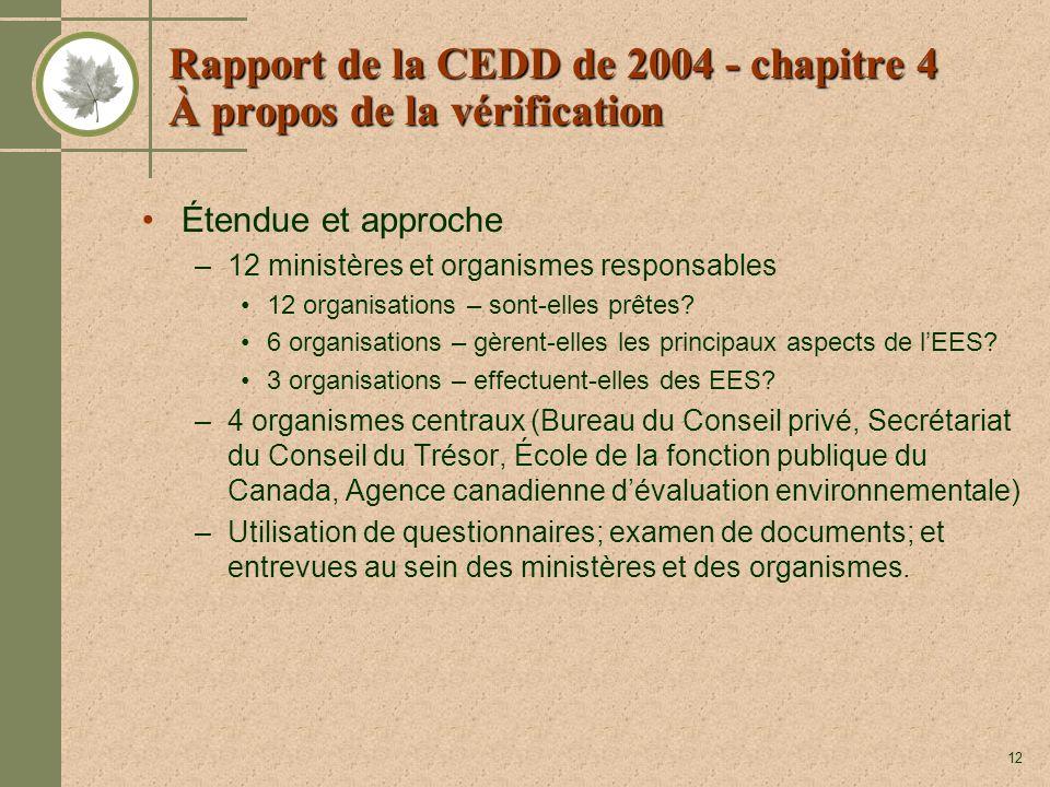 12 Rapport de la CEDD de 2004 - chapitre 4 À propos de la vérification Étendue et approche –12 ministères et organismes responsables 12 organisations