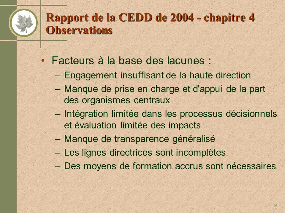 14 Rapport de la CEDD de 2004 - chapitre 4 Observations Facteurs à la base des lacunes : –Engagement insuffisant de la haute direction –Manque de pris