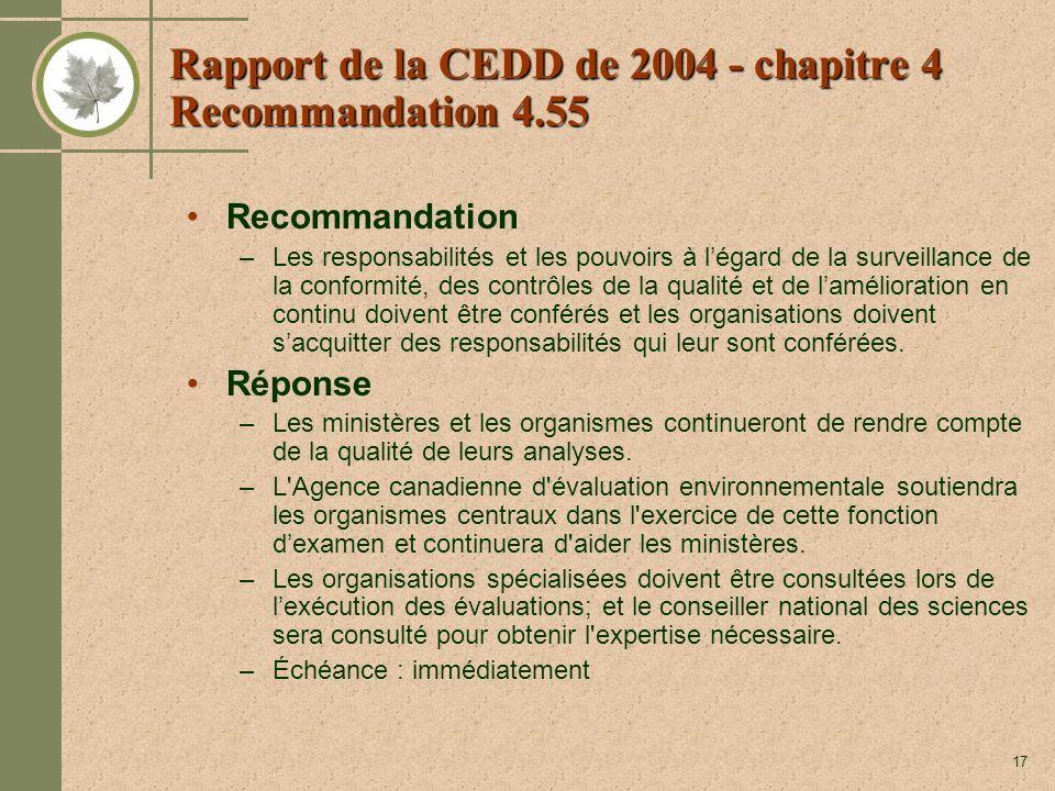17 Rapport de la CEDD de 2004 - chapitre 4 Recommandation 4.55 Recommandation –Les responsabilités et les pouvoirs à légard de la surveillance de la conformité, des contrôles de la qualité et de lamélioration en continu doivent être conférés et les organisations doivent sacquitter des responsabilités qui leur sont conférées.