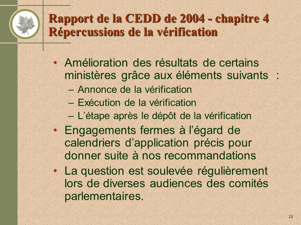 24 Rapport de la CEDD de 2004 - chapitre 4 Répercussions de la vérification Amélioration des résultats de certains ministères grâce aux éléments suiva