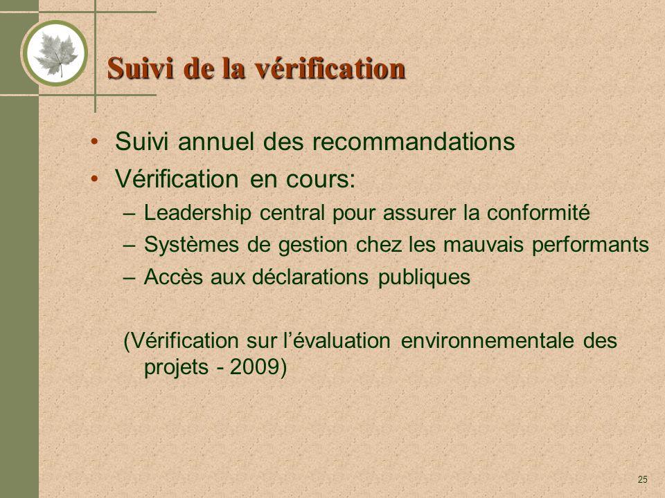 25 Suivi de la vérification Suivi annuel des recommandations Vérification en cours: –Leadership central pour assurer la conformité –Systèmes de gestio