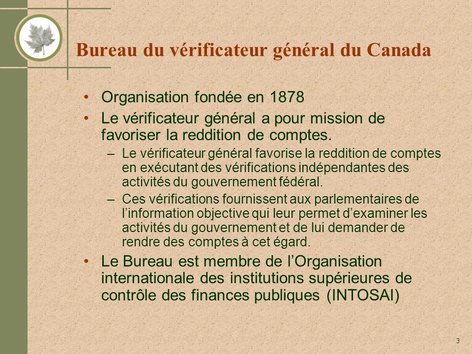 3 Bureau du vérificateur général du Canada Organisation fondée en 1878 Le vérificateur général a pour mission de favoriser la reddition de comptes.
