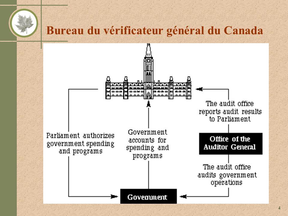 4 Bureau du vérificateur général du Canada