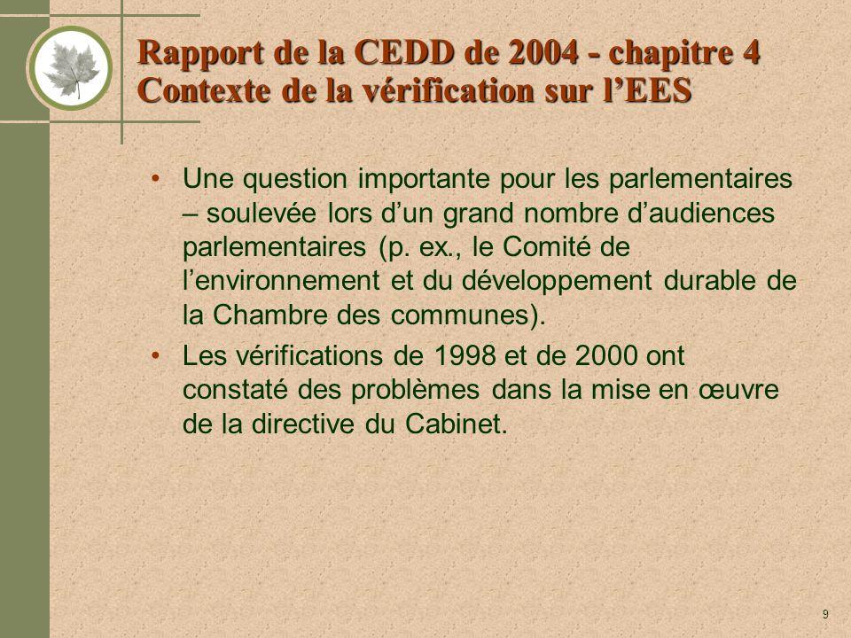 9 Rapport de la CEDD de 2004 - chapitre 4 Contexte de la vérification sur lEES Une question importante pour les parlementaires – soulevée lors dun grand nombre daudiences parlementaires (p.