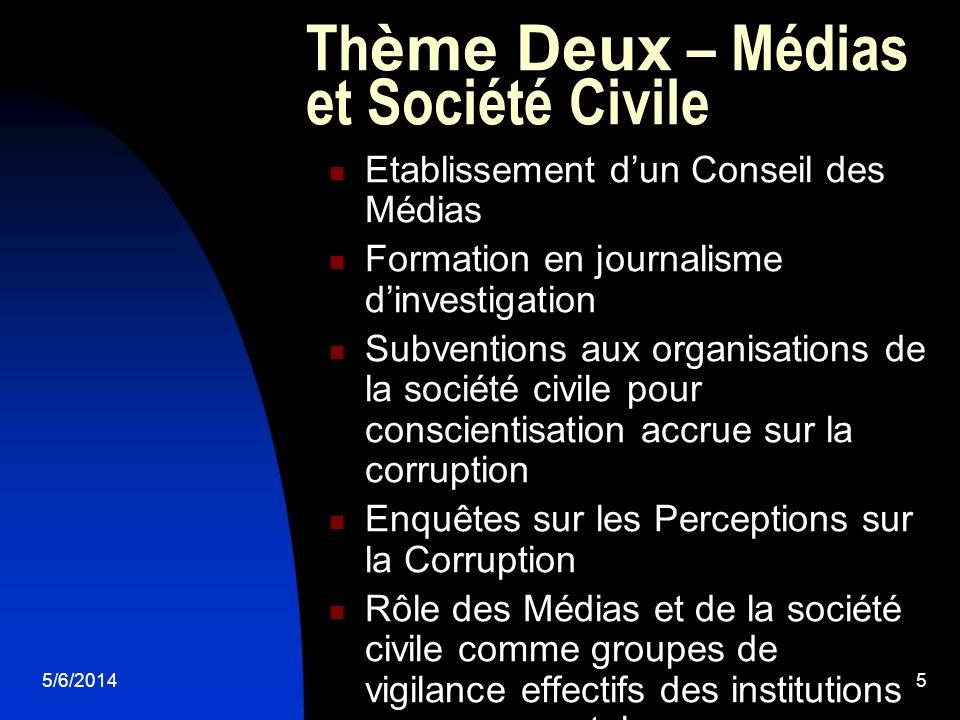 5/6/20145 Th ème Deux – Médias et Société Civile Etablissement dun Conseil des Médias Formation en journalisme dinvestigation Subventions aux organisa