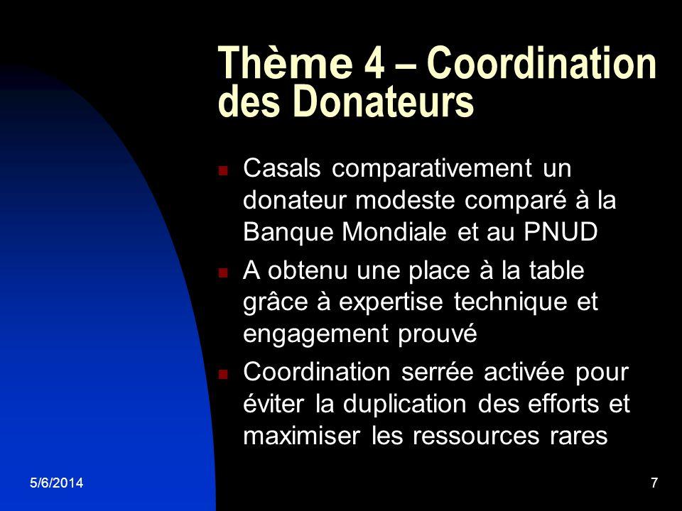 5/6/20147 Th ème 4 – Coordination des Donateurs Casals comparativement un donateur modeste comparé à la Banque Mondiale et au PNUD A obtenu une place
