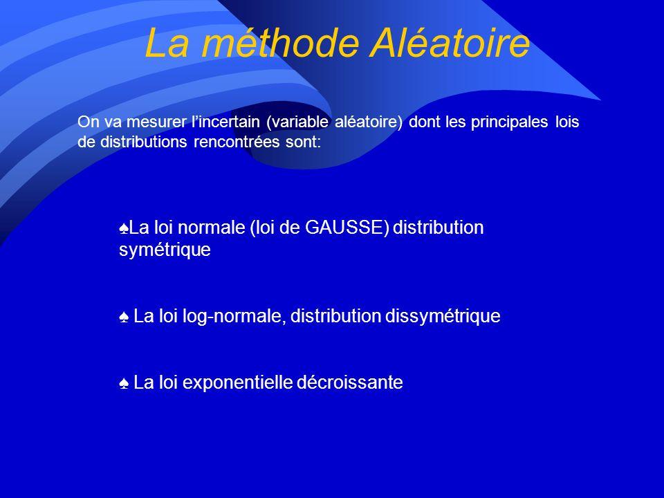 La méthode Aléatoire On va mesurer lincertain (variable aléatoire) dont les principales lois de distributions rencontrées sont: La loi normale (loi de GAUSSE) distribution symétrique La loi log-normale, distribution dissymétrique La loi exponentielle décroissante