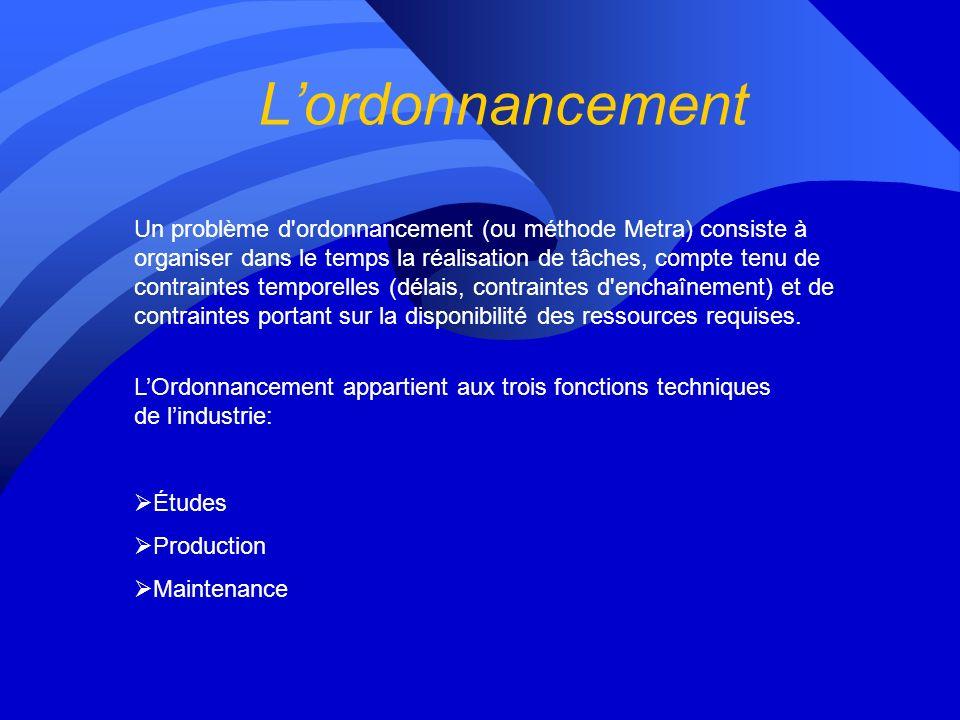 Lordonnancement dans la Production En production (manufacturière, de biens, de service), on peut le présenter comme un problème où il faut réaliser le déclenchement et le contrôle de l avancement d un ensemble de commandes à travers les différents centres composant le système.