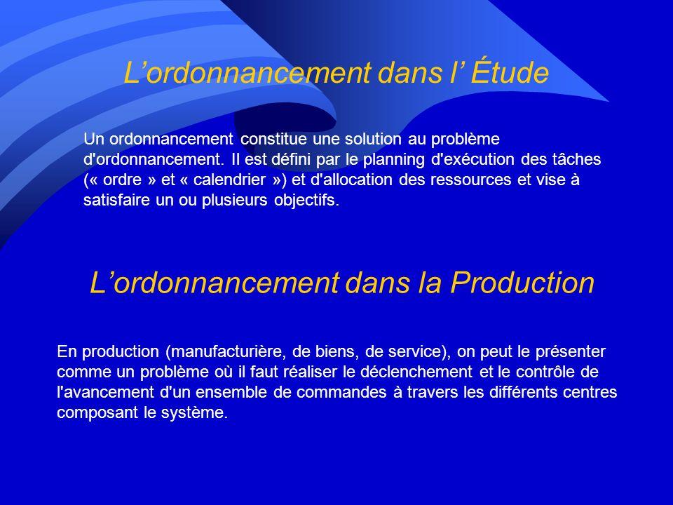 La Fonction Ordonnancement La fonction méthode 3h La fonction ordonnancement 3h 14h30 17h30 La fonction réalisation 3h30 14h30 17h30
