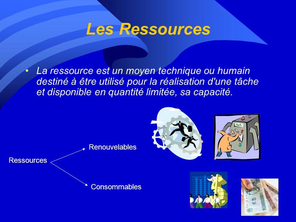 Les Ressources La ressource est un moyen technique ou humain destiné à être utilisé pour la réalisation d une tâche et disponible en quantité limitée, sa capacité.
