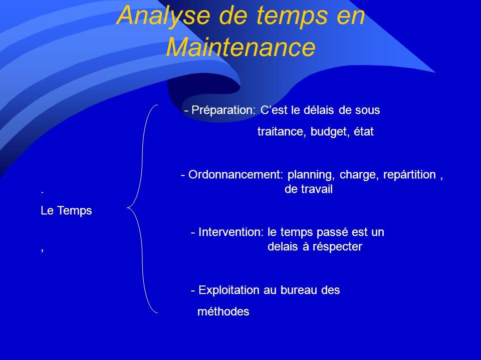 Analyse de temps en Maintenance - Préparation: Cest le délais de sous traitance, budget, état - Ordonnancement: planning, charge, repártition,.