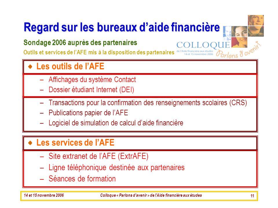 14 et 15 novembre 2006Colloque « Parlons davenir » de lAide financière aux études 11 Regard sur les bureaux daide financière Sondage 2006 auprès des p