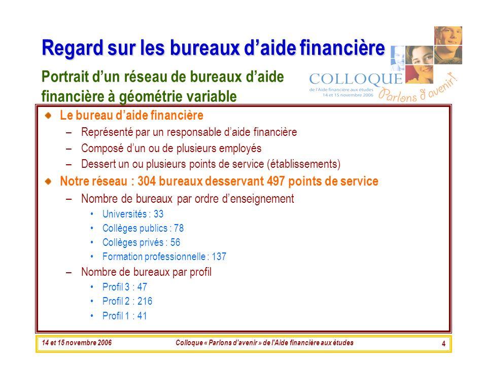 14 et 15 novembre 2006Colloque « Parlons davenir » de lAide financière aux études 4 Regard sur les bureaux daide financière Le bureau daide financière