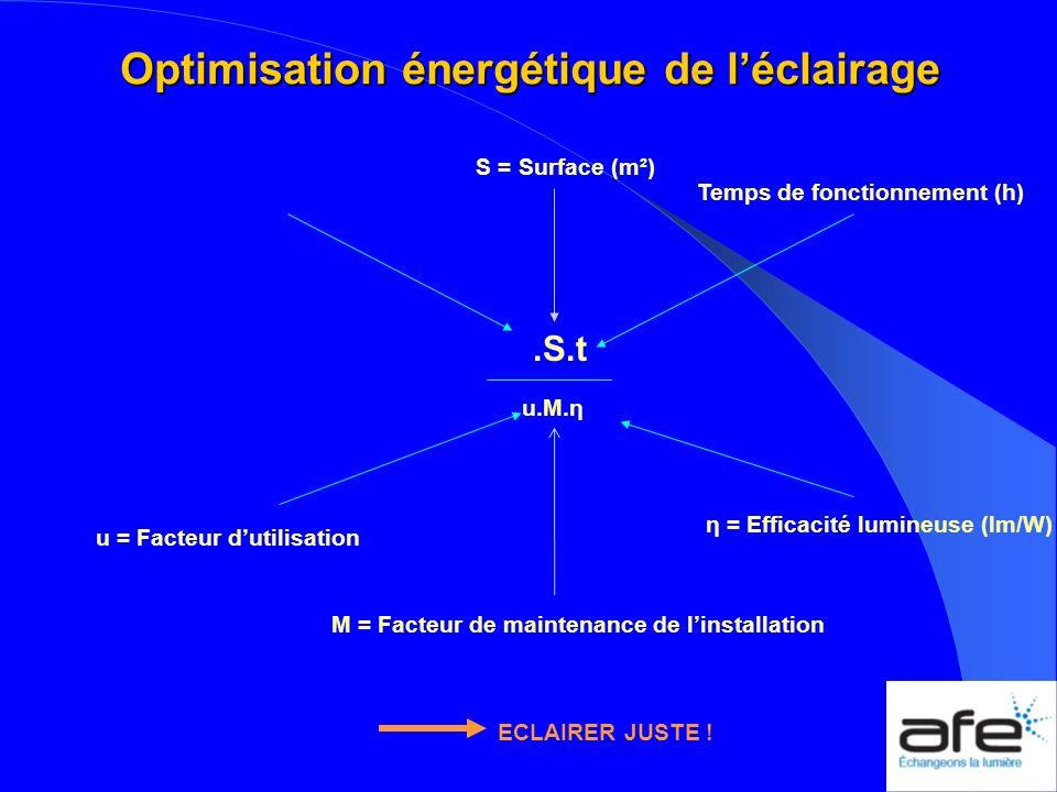 Optimisation énergétique de léclairage ECLAIRER JUSTE ! W.t = consommation (Wh) E = Éclairement (lux - norme)Temps de fonctionnement (h) W.t = E.S.t u