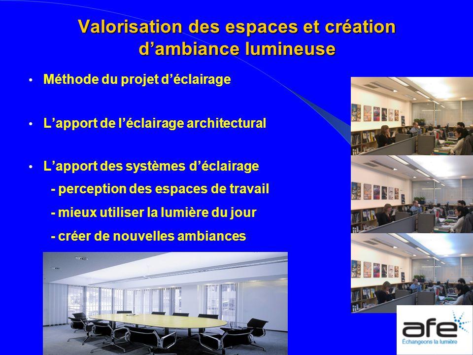 Valorisation des espaces et création dambiance lumineuse Méthode du projet déclairage Lapport de léclairage architectural Lapport des systèmes déclair