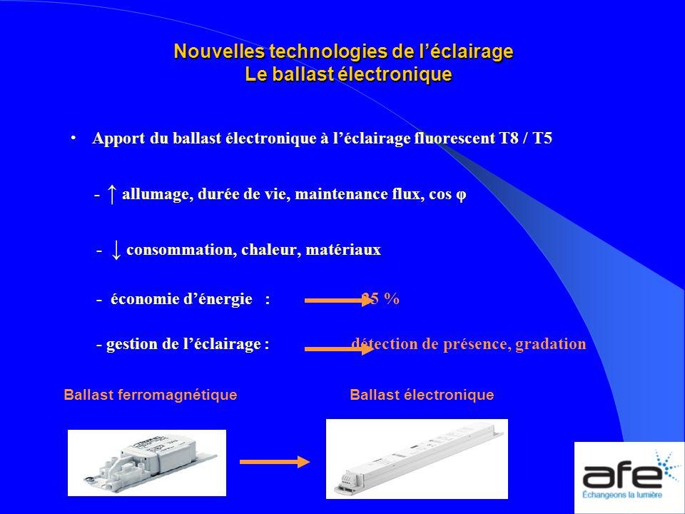 Nouvelles technologies de léclairage Le ballast électronique Apport du ballast électronique à léclairage fluorescent T8 / T5 - allumage, durée de vie,