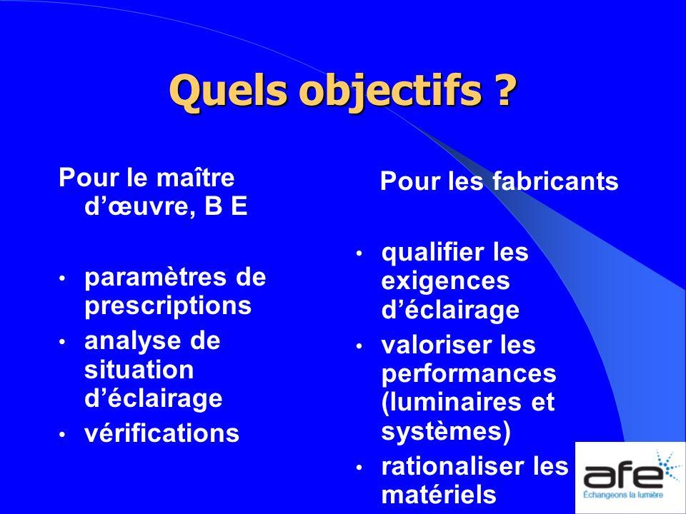 Quels objectifs ? Pour le maître dœuvre, B E paramètres de prescriptions analyse de situation déclairage vérifications Pour les fabricants qualifier l