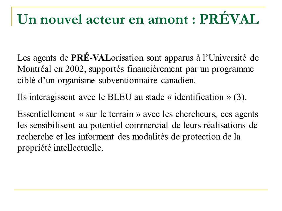 Un nouvel acteur en amont : PRÉVAL Les agents de PRÉ-VALorisation sont apparus à lUniversité de Montréal en 2002, supportés financièrement par un programme ciblé dun organisme subventionnaire canadien.