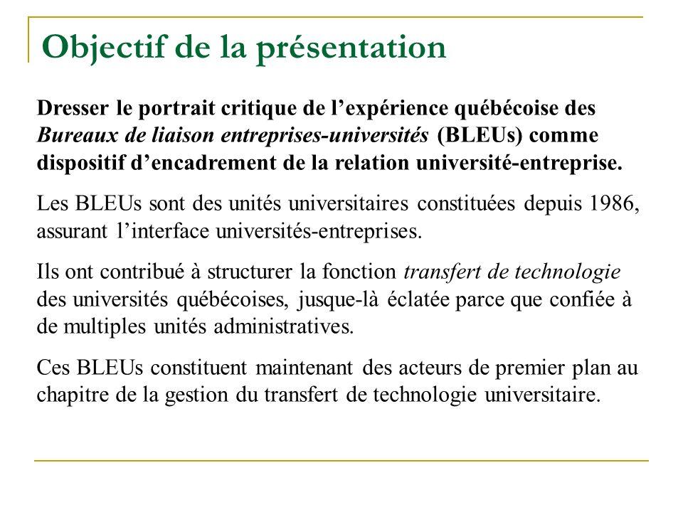 Objectif de la présentation Dresser le portrait critique de lexpérience québécoise des Bureaux de liaison entreprises-universités (BLEUs) comme dispositif dencadrement de la relation université-entreprise.