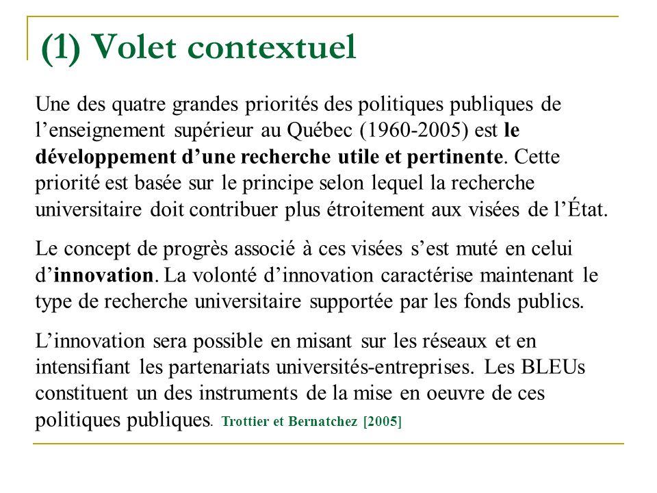 (1) Volet contextuel Une des quatre grandes priorités des politiques publiques de lenseignement supérieur au Québec (1960-2005) est le développement dune recherche utile et pertinente.