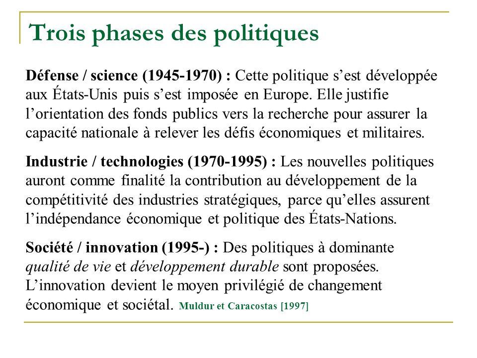 Trois phases des politiques Défense / science (1945-1970) : Cette politique sest développée aux États-Unis puis sest imposée en Europe.