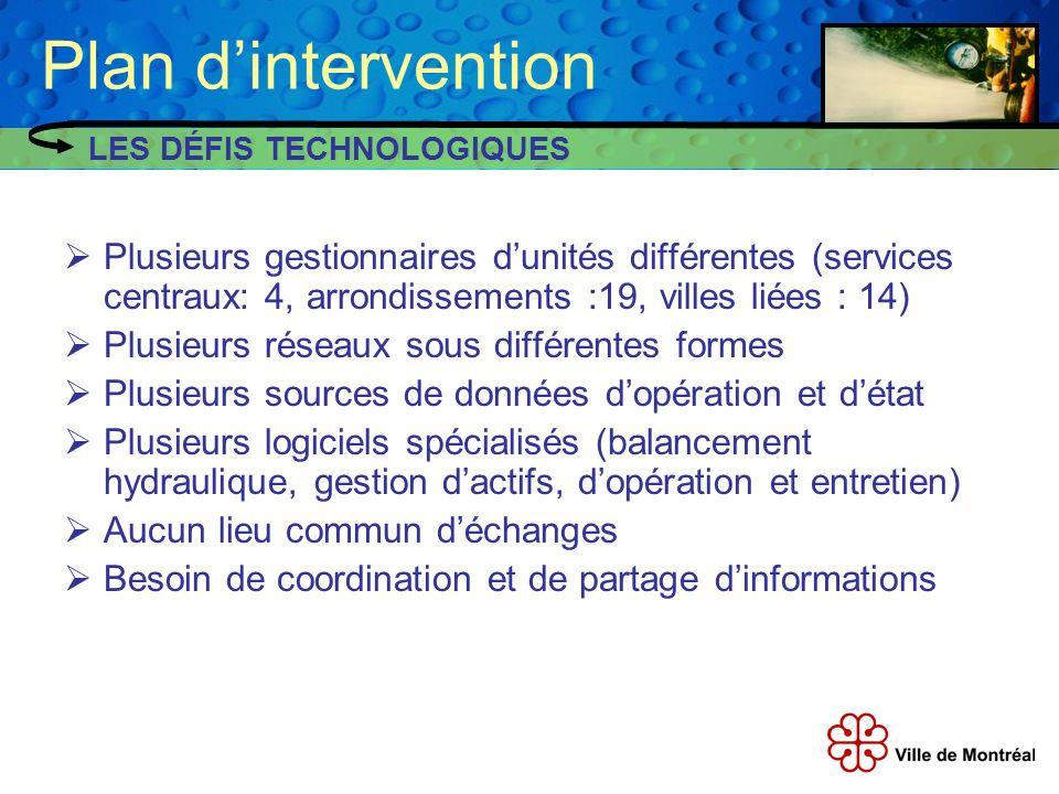 Plan dintervention Plusieurs gestionnaires dunités différentes (services centraux: 4, arrondissements :19, villes liées : 14) Plusieurs réseaux sous d