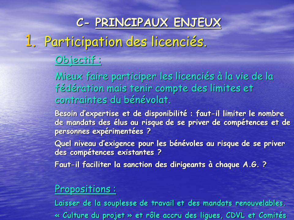 1. Participation des licenciés. C- PRINCIPAUX ENJEUX Objectif : Mieux faire participer les licenciés à la vie de la fédération mais tenir compte des l