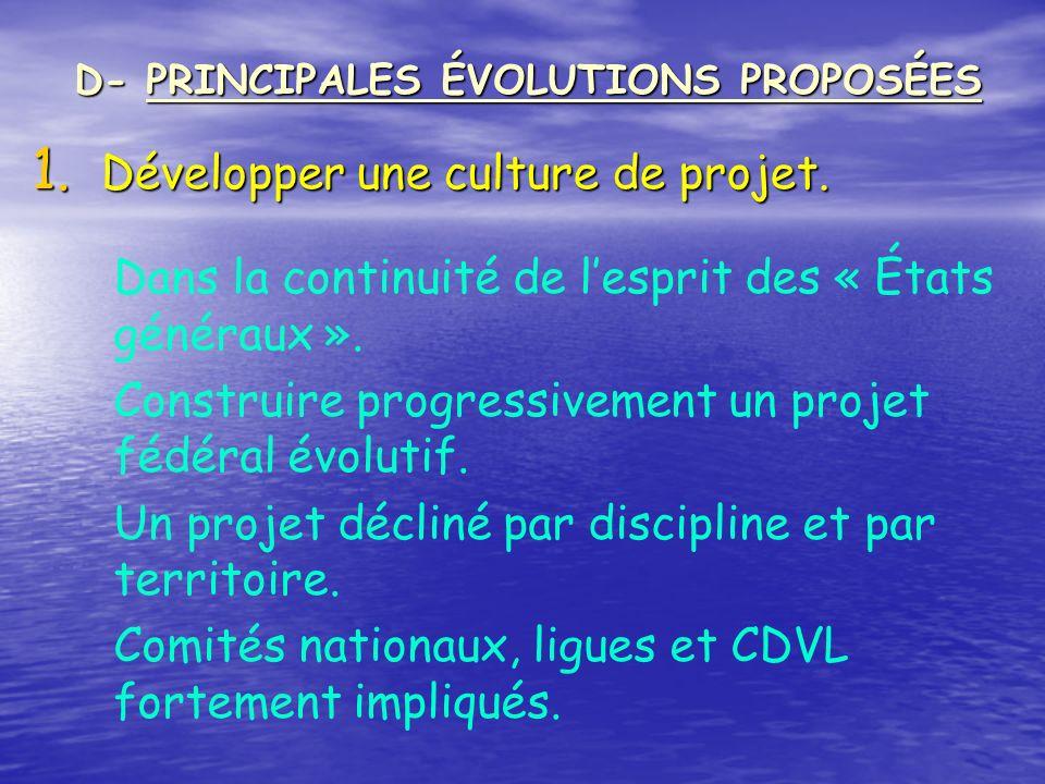 1. Développer une culture de projet. D- PRINCIPALES ÉVOLUTIONS PROPOSÉES Dans la continuité de lesprit des « États généraux ». Construire progressivem