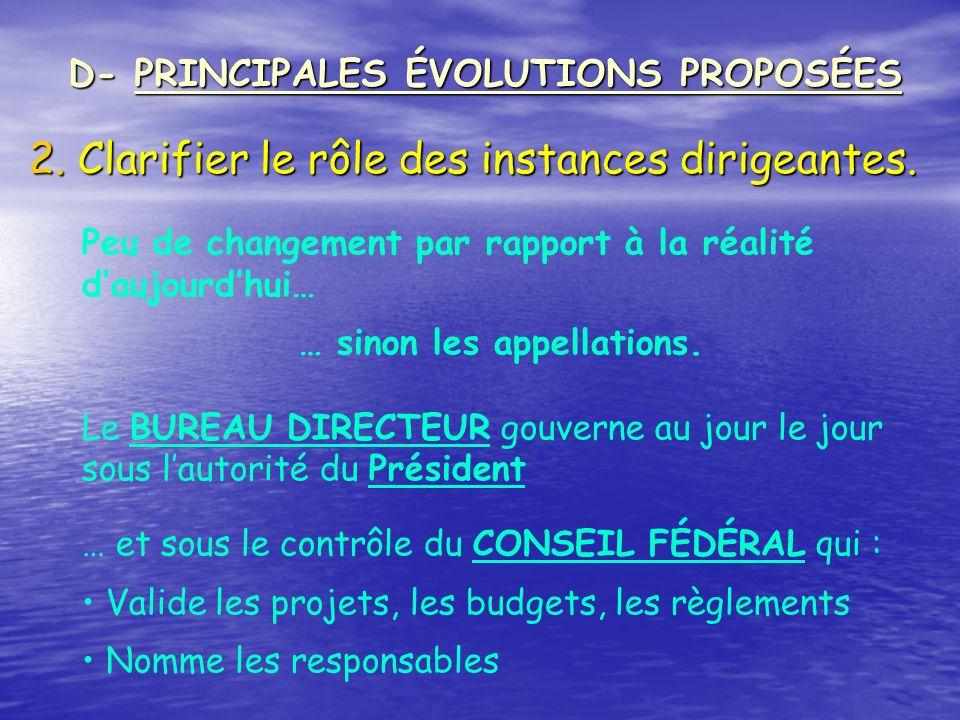 2. Clarifier le rôle des instances dirigeantes. D- PRINCIPALES ÉVOLUTIONS PROPOSÉES Peu de changement par rapport à la réalité daujourdhui… … sinon le