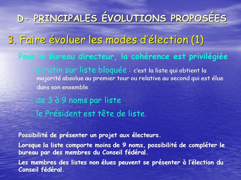 3. Faire évoluer les modes délection (1) D- PRINCIPALES ÉVOLUTIONS PROPOSÉES Pour le Bureau directeur, la cohérence est privilégiée - scrutin sur list
