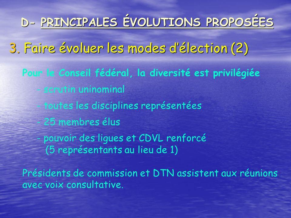 3. Faire évoluer les modes délection (2) D- PRINCIPALES ÉVOLUTIONS PROPOSÉES Pour le Conseil fédéral, la diversité est privilégiée - scrutin uninomina