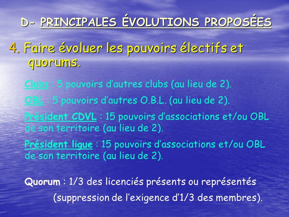 4. Faire évoluer les pouvoirs électifs et quorums. D- PRINCIPALES ÉVOLUTIONS PROPOSÉES Clubs : 5 pouvoirs dautres clubs (au lieu de 2). OBL : 5 pouvoi