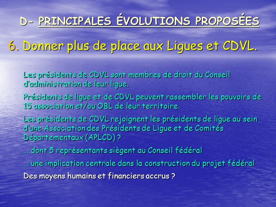6. Donner plus de place aux Ligues et CDVL. D- PRINCIPALES ÉVOLUTIONS PROPOSÉES Les présidents de CDVL sont membres de droit du Conseil dadministratio