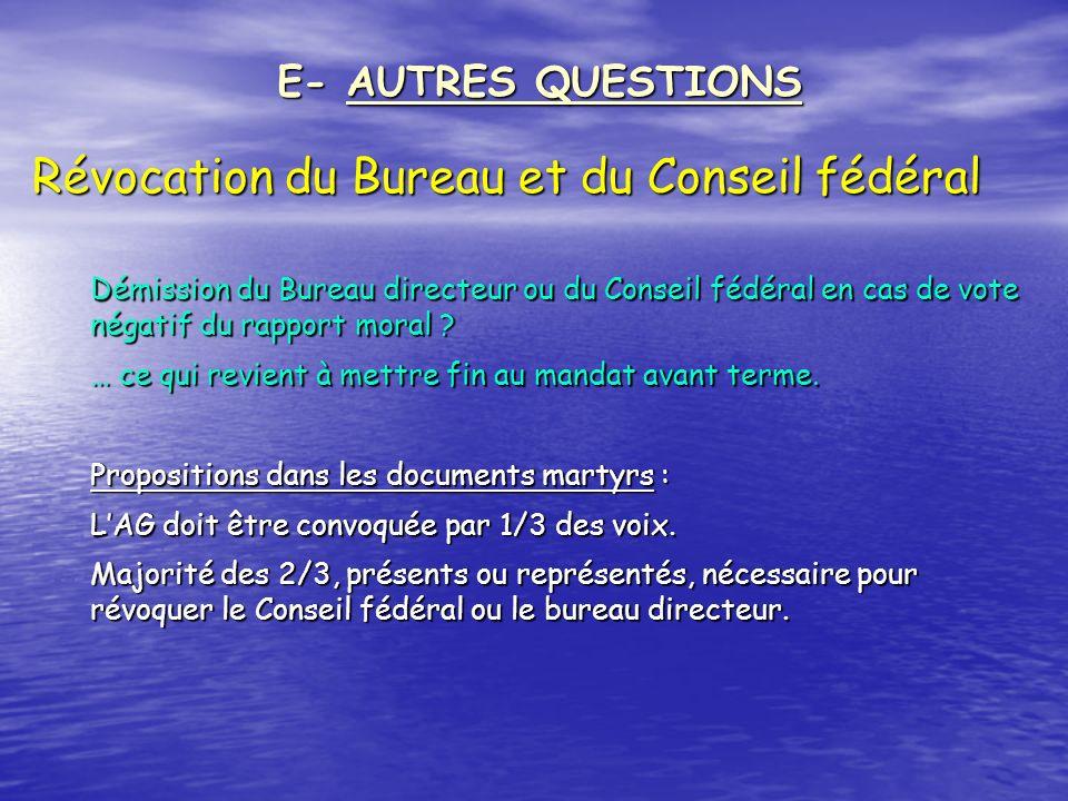 Révocation du Bureau et du Conseil fédéral E- AUTRES QUESTIONS Démission du Bureau directeur ou du Conseil fédéral en cas de vote négatif du rapport m