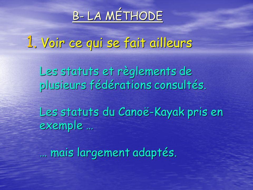 1. Voir ce qui se fait ailleurs B- LA MÉTHODE Les statuts et règlements de plusieurs fédérations consultés. Les statuts du Canoë-Kayak pris en exemple