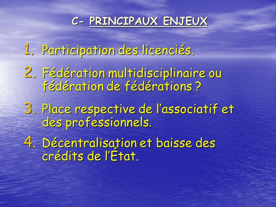 1. Participation des licenciés. 2. Fédération multidisciplinaire ou fédération de fédérations ? 3. Place respective de lassociatif et des professionne