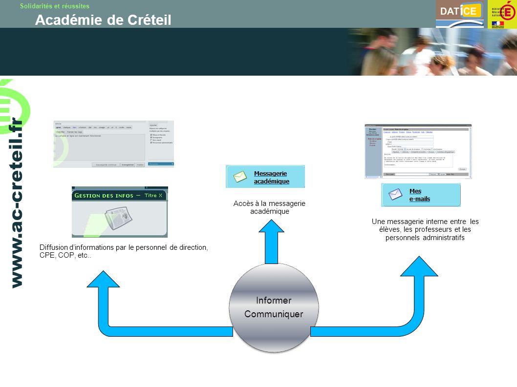 Solidarités et réussites Académie de Créteil www.ac-creteil.fr Informer Communiquer Diffusion dinformations par le personnel de direction, CPE, COP, etc..