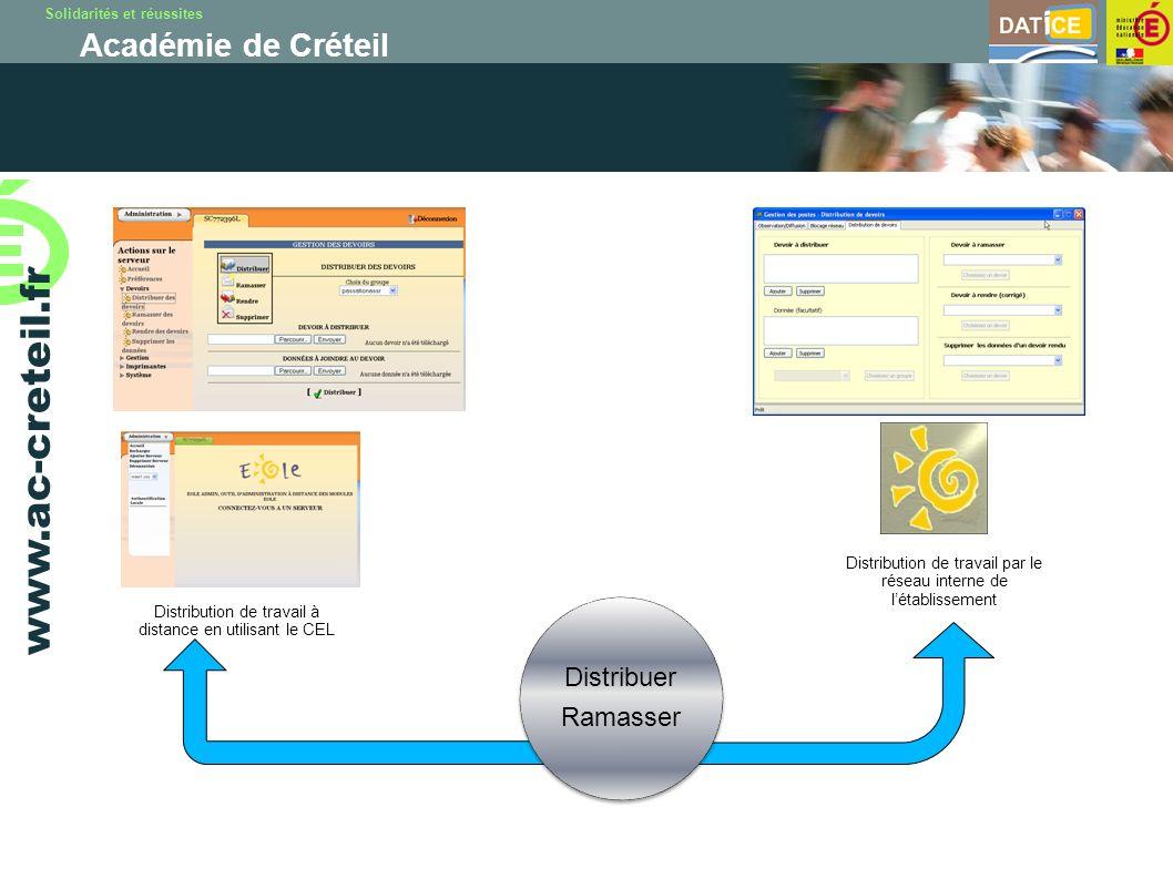 Solidarités et réussites Académie de Créteil www.ac-creteil.fr Distribuer Ramasser Distribution de travail à distance en utilisant le CEL Distribution de travail par le réseau interne de létablissement